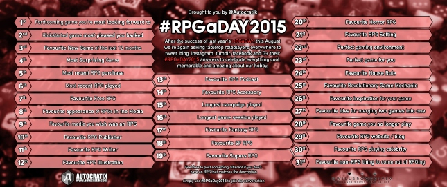 rpg-a-day-2015